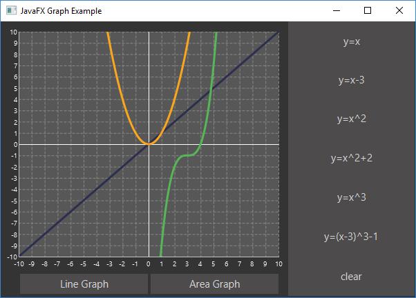 graphexampleapplication2